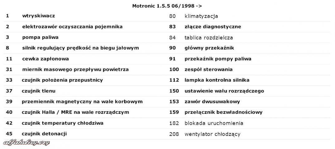 54553d1335888916 schemat_elektryczny__156_a 2?language=en english) wiring diagram for 156 page 2 alfa romeo 156 fuse box diagram at fashall.co