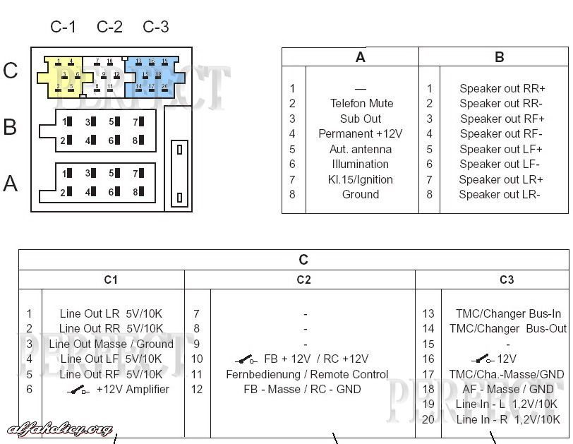 alfa romeo 156 bose wiring diagram  159  wyj  cie aux   159  wyj  cie aux