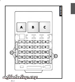 [FPER_4992]  English) Fuse box - what's missing? | Alfa Romeo 166 Fuse Box |  | Alfaholicy
