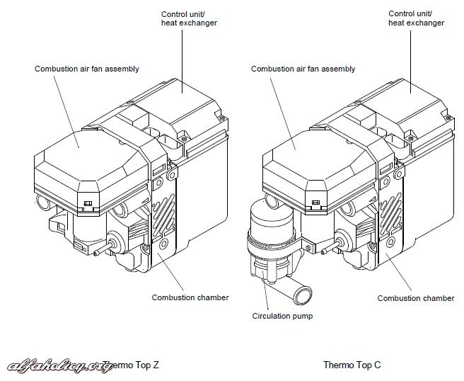 ford thunderbird 1995 fuse box diagram usa version