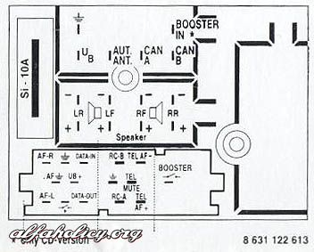 Alfa Romeo 147 Radio Wiring Diagram on car fuse box connector