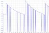 Kliknij obrazek, aby uzyskać większą wersję  Nazwa:wykres.png Wyświetleń:0 Rozmiar:57.3 KB ID:267341